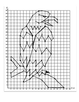 Coordinate Graphing Picture - Bald Eagle
