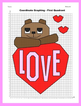 Coordinate Graphing Picture: Bear