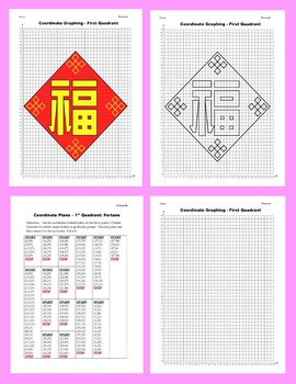 Coordinate Graphing Picture: Chinese Character Fortune