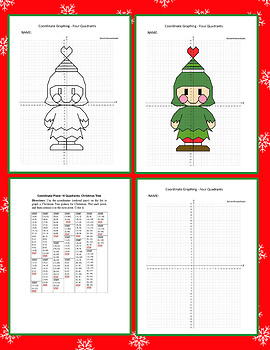Coordinate Graphing Picture:Christmas Tree