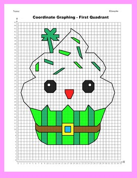 Coordinate Graphing Picture: Cupcake