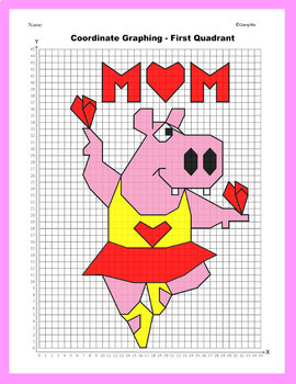 Coordinate Graphing Picture: Dancing Hippo