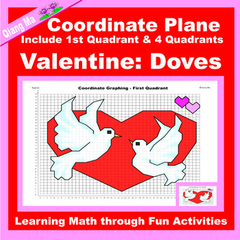 Coordinate Graphing Picture: Doves