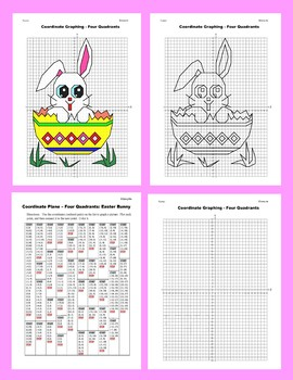 Coordinate Graphing Picture: Easter Bunny