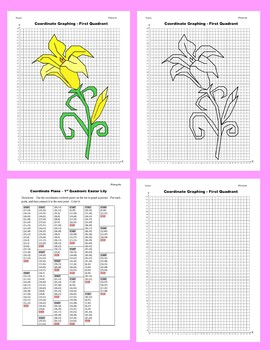 Coordinate Graphing Picture: Easter Lily