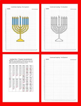 Coordinate Graphing Picture:Hanukkah Menorah