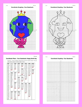 Coordinate Graphing Picture: Happy Earth Day