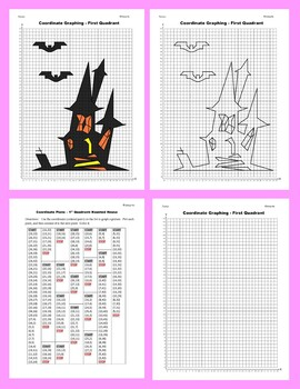 Halloween Coordinate Graphing Picture: Haunted House