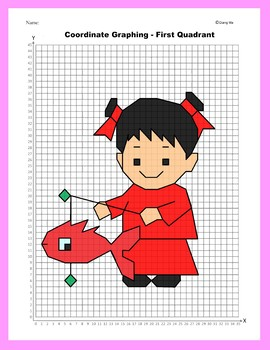 Coordinate Graphing Picture: Lantern