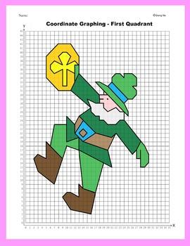 Coordinate Graphing Picture: Leprechaun