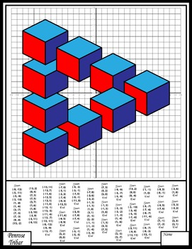 Coordinate Graphing Picture - Penrose Tribar