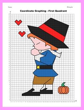Coordinate Graphing Picture: Pilgrim Boy