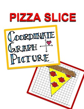 Coordinate Graphing Picture - Pizza