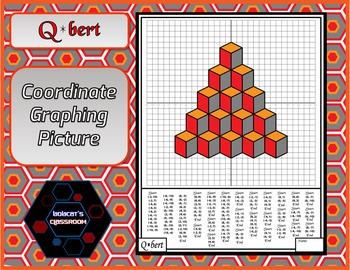 Coordinate Graphing Picture - Q*bert