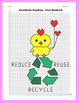Coordinate Graphing Picture: Recycle