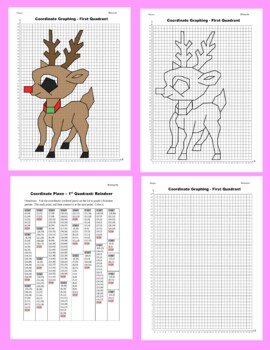 Coordinate Graphing Picture: Reindeer