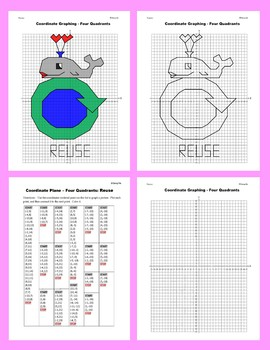 Coordinate Graphing Picture: Reuse