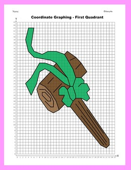 Coordinate Graphing Picture: Shillelagh