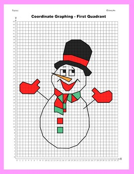 Coordinate Graphing Picture: Snowman