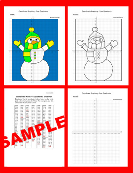 Winter Coordinate Graphing Picture: Snowman