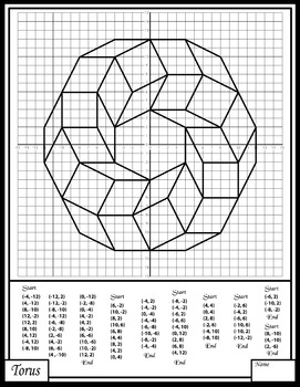 Coordinate Graphing Picture - Torus