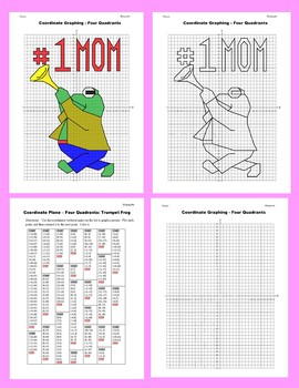 Coordinate Graphing Picture: Trumpet Frog