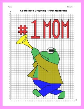 Mother's Day Coordinate Graphing Picture: Trumpet Frog
