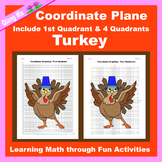 Thanksgiving Coordinate Graphing Picture: Turkey