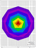 Polygons, First Quadrant, Coordinate Graphing, Coordinate Drawing