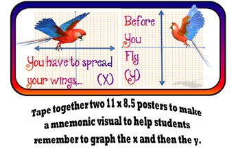 Coordinate Graphing Posters and Quick Assessment Activity