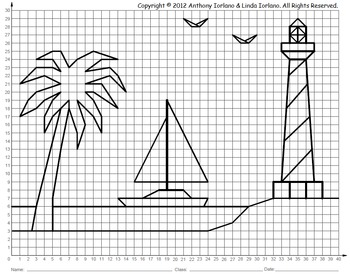 Summer Scene / End of Year (Coordinate Graphing)