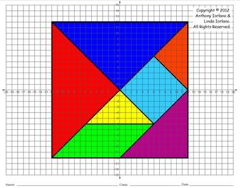 Coordinate Graphing (Tangrams)