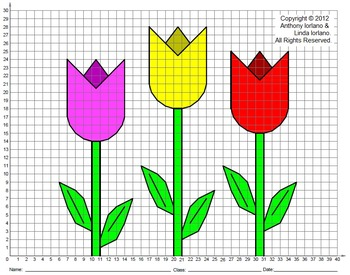 Tulips, Spring, Easter, Mother's Day, Coordinate Drawing, Coordinate Graphing