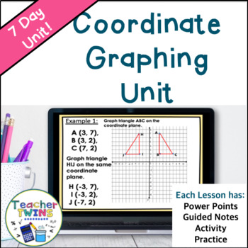 Coordinate Graphing Unit Common Core 6.NS.6b,6.NS.6c and 6.NS.8