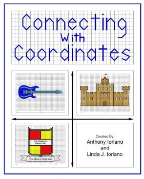 Coordinate Graphing Unit Projects