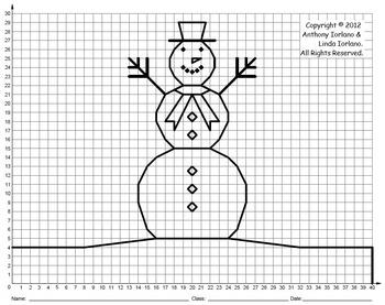 Geometry - Coordinate Grid Unit | Middle school maths, Math ...