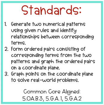 Coordinate Graphing and Numerical Patterns Unit {5th Grade CC Aligned}