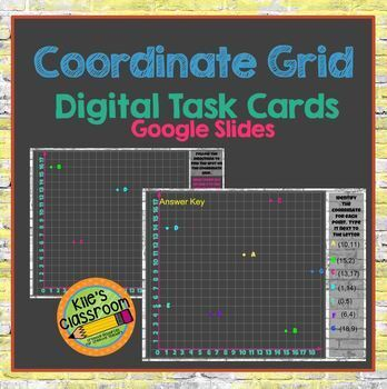 Coordinate Grid Digital Task Cards Quadrant 1- Google Slides