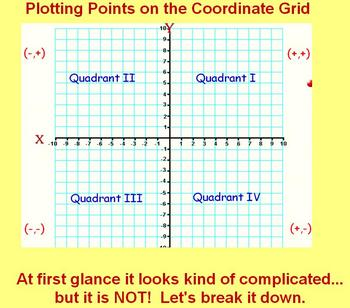 Coordinate Grid Flipchart - ActivInspire software