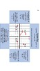 Coordinate Grid Foldable/Notes
