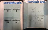 Coordinate Grid Graphic Organizer Paper Folding
