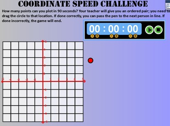 Coordinate Grid Linear Equation Battleship