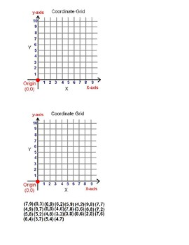 Coordinate Grid Notes
