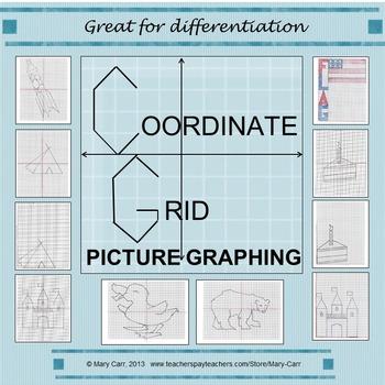 Coordinate Grid Picture Bundle