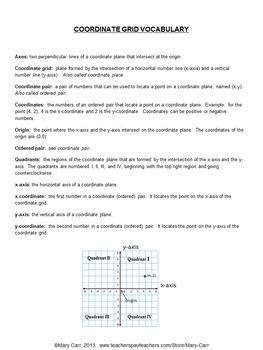 Coordinate Grid Pictures in Four Quadrants