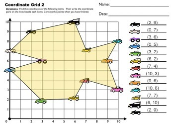 Coordinate Grid Plotting 2  for Practice - 5.G.1