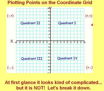 Coordinate Grid Plotting Points - ActivStudio software (older)