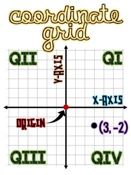 Coordinate Grid Poster
