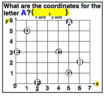 Coordinate Grid Practice Cards & Worksheets