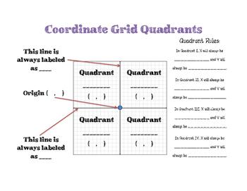 Coordinate Grid Quadrants: Interactive Notebook